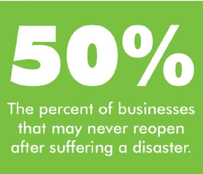 Commercial Develop a SERVPRO Emergency READY Profile for Your Business!