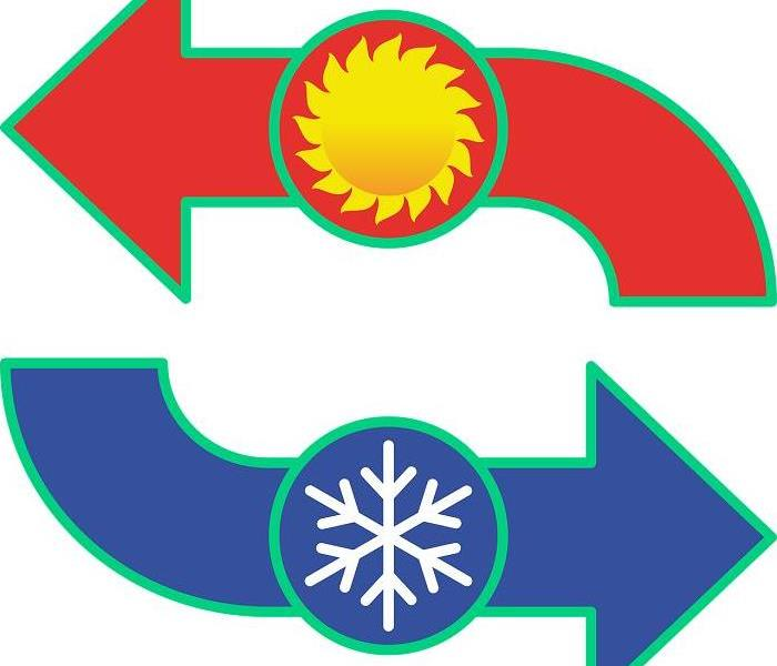 Red arrow with sun and blue arrow with snowflake.